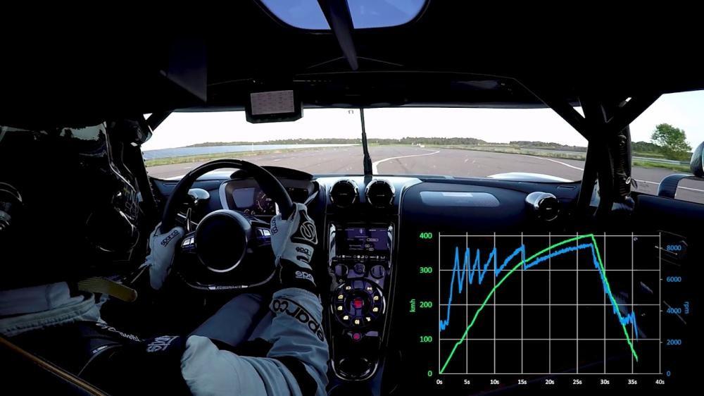 Biến bất khả thi thành khả thi sau chiến tích của Koenigsegg Agera RS