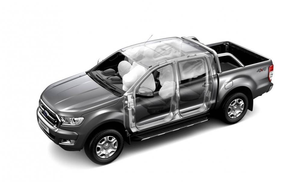 Triệu hồi xe Ford