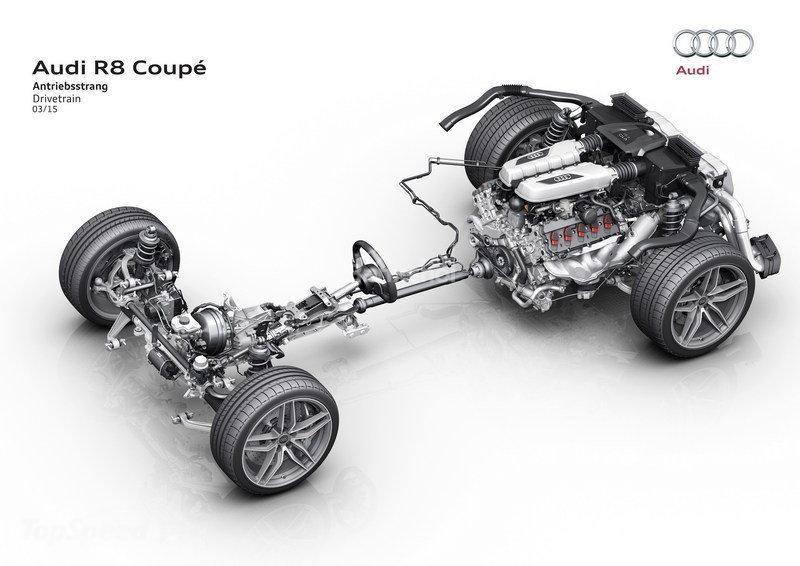 trang bị động cơ của Audi R8 2017