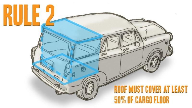 Xe wagon là gì? phân biệt kiểu xe wagon và hatchback