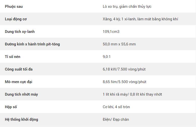 thông số kỹ thuật của Honda Blade 110