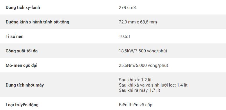 Thông số kỹ thuật của Honda SH 300i