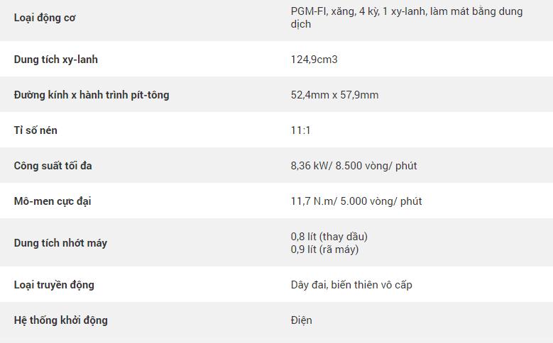 Honda SH mode thông số kỹ thuật