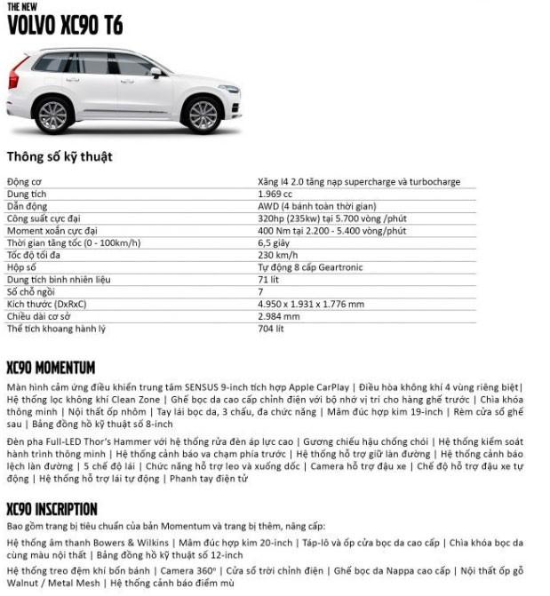 Thông số kỹ thuật của xe Volvo XC90