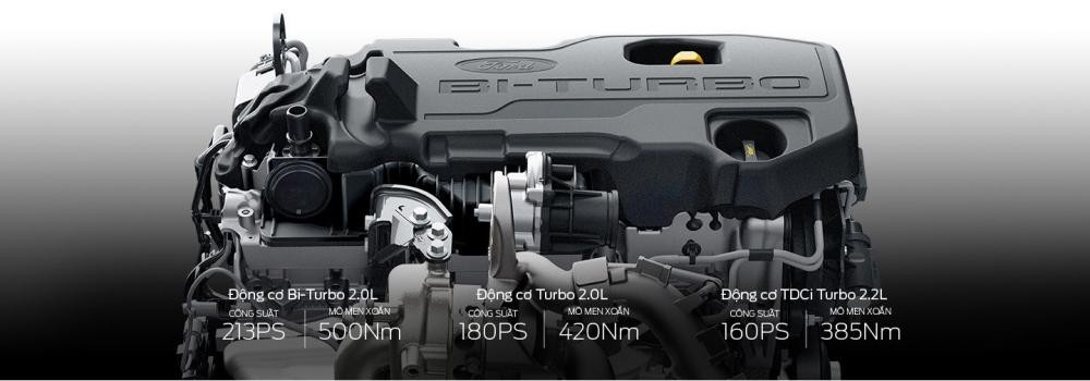 Động cơ của xe Ford Ranger