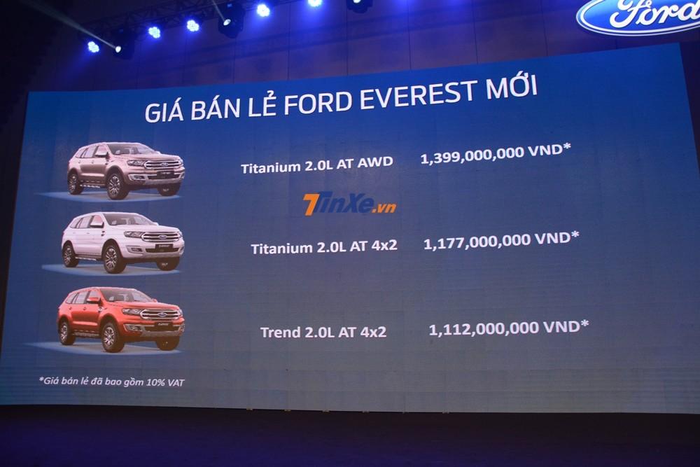 Tậu Ford Everest, người dùng Việt phải mua thêm gói phụ kiện lên đến cả 100 triệu đồng