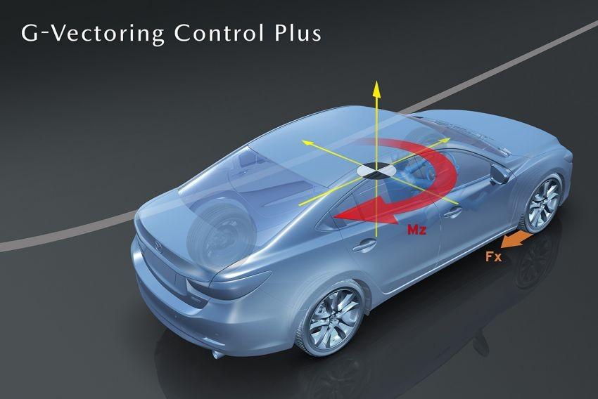 Mazda CX-5 2019 được bổ sung hệ thống GVC Plus mới
