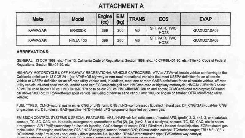 Product registration form sent to CARB has the appearance of new model car bearing code ER400DK