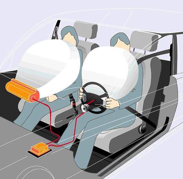 Túi khí sẽ không được kích hoạt trong một số trường hợp cụ thê.