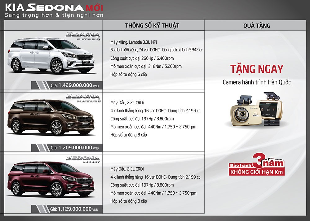 KIA Sedona mới với ba phiên bản, giá từ 1,129 tỉ VNĐ.