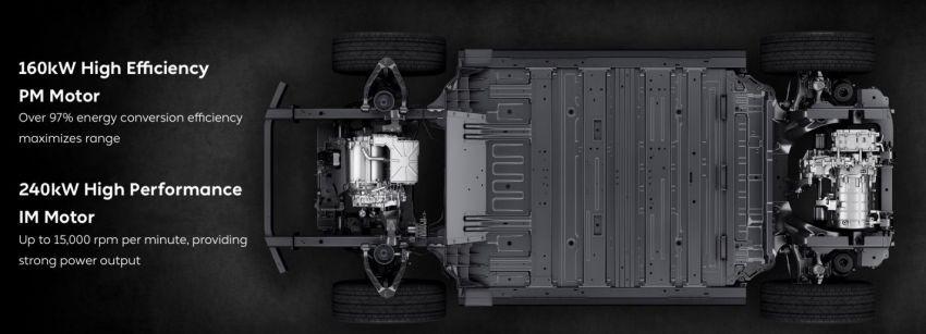 Hệ dẫn động của Nio ES6