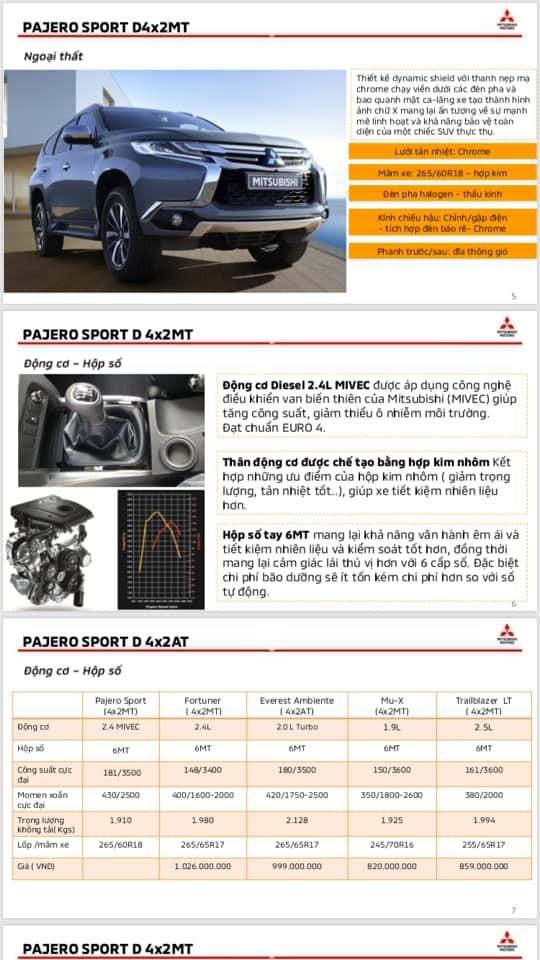 Mitsubishi Pajero Sport 2019 có thêm bản số sàn trang bị máy dầu cho người dùng Việt