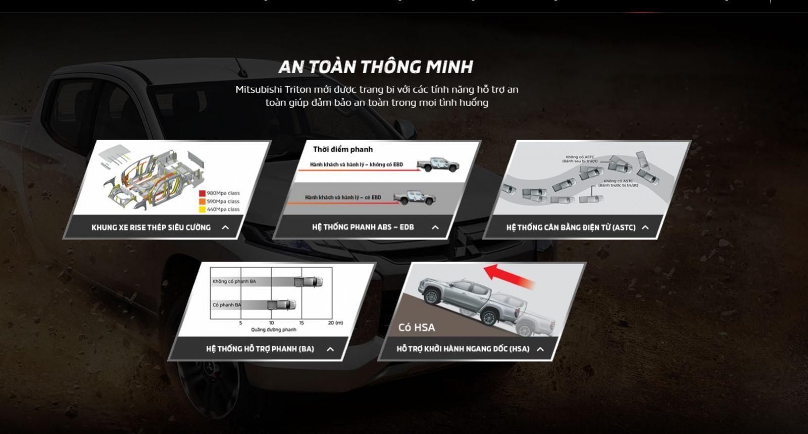 Một số trang bị an toàn của Triton 2019 được Mitsubishi Việt Nam hé lộ