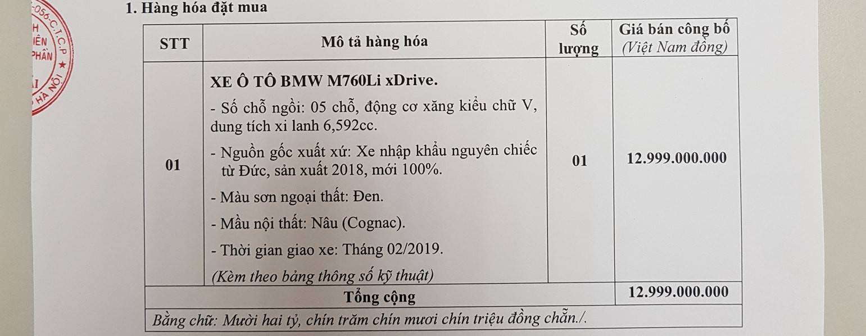 BMW M760Li 2019 độc nhất Việt Nam đã có chủ