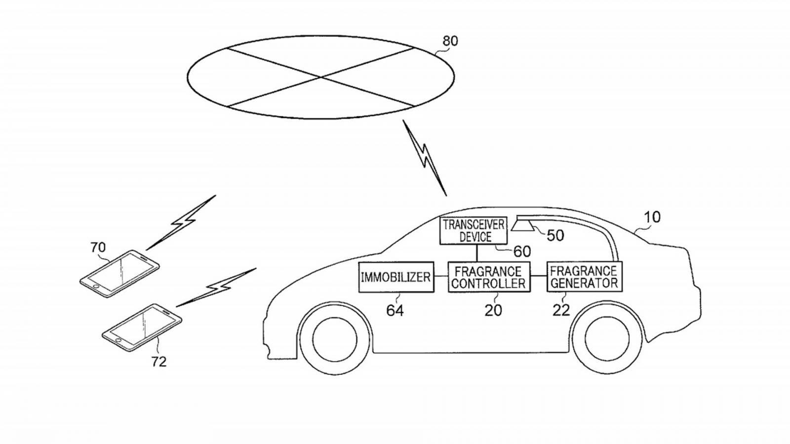 Hình ảnh giải thích hệ thống tỏa hương và xịt hơi cay của Toyota trong hồ sơ đăng ký bản quyền