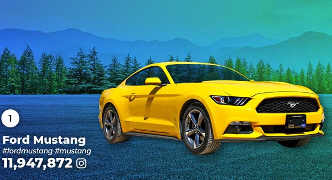 Ford Mustang vượt trội ở vị trí thứ nhất trong nghiên cứu của Veygo