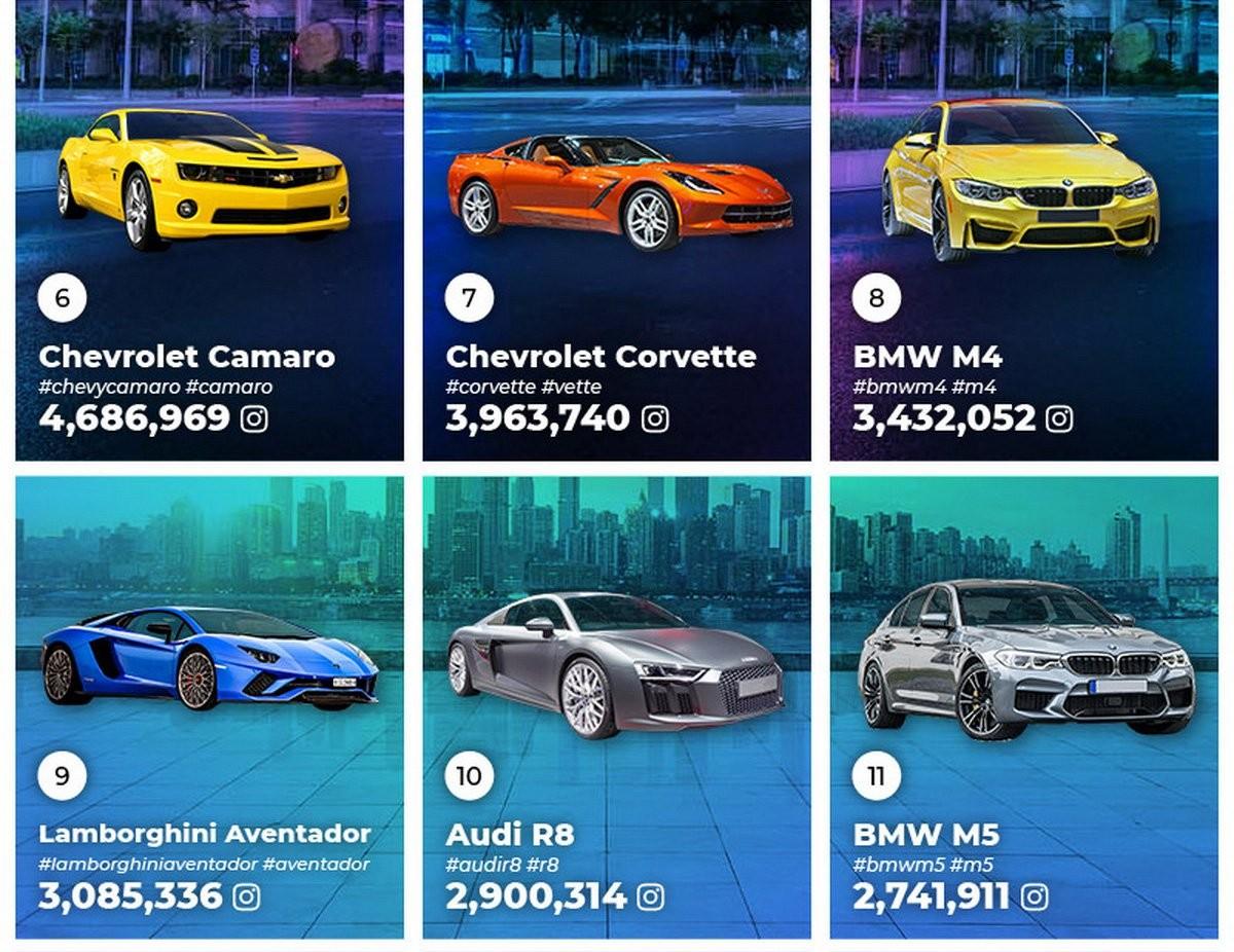 Các vị trí tiếp theo thuộc về hàng loạtmẫu xe hiệu suất cao bóng bẩy