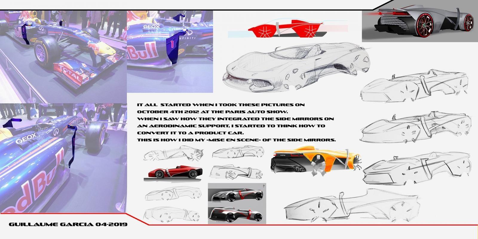 Nguồn cảm hứng thiết kếInertia Kinetik là đến từ xe đua Công thức 1