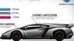 """""""Tua nhanh"""" quá trình tiến hóa của siêu xe Lamborghini trong 55 năm qua"""