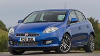 Fiat Bravo: Cập nhật giá Bravo 2020 mới nhất tháng 1/2020