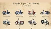 """Nhìn lại 60 năm ra đời chiếc xe Honda Super Cub """"kim vàng giọt lệ"""""""