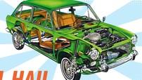 Đây là mẫu xe ô tô có tầm ảnh hưởng và quan trọng nhất mà bạn có thể chưa từng nghe đến
