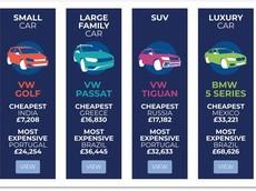 Những quốc gia có chi phí sở hữu một số mẫu xe rẻ nhất và đắt nhất thế giới