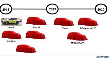"""Hyundai lên kế hoạch """"khuấy đảo"""" phân khúc SUV và crossover"""