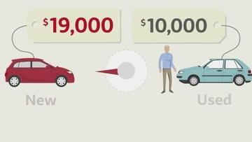 Cân đo đong đếm chi phí mua xe mới và xe cũ