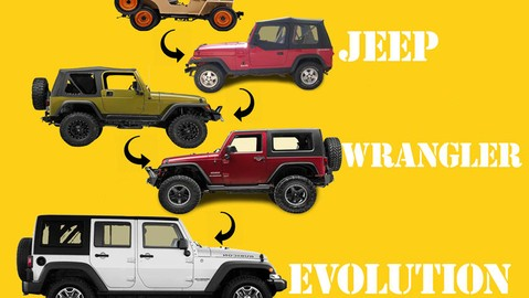 Lịch sử phát triển và tiến hóa của Jeep Wrangler qua 5 thế hệ