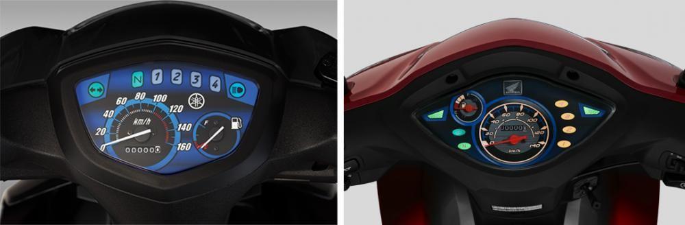 Đồng hồ Yamaha Sirius và Honda Wave Alpha
