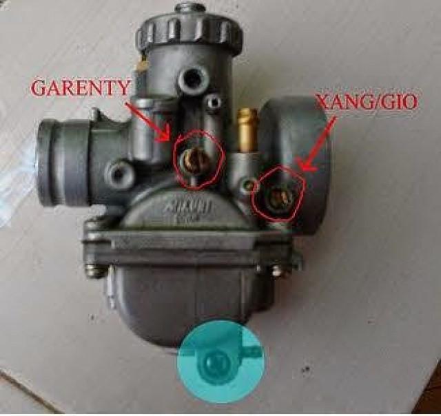 Ốc xả xăng thường nằm ở vị trí màu xanh trên ảnh