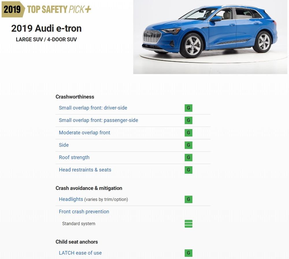 Tổng quan điểm số an toàn của Audi e-tron 2019 bởi IIHS