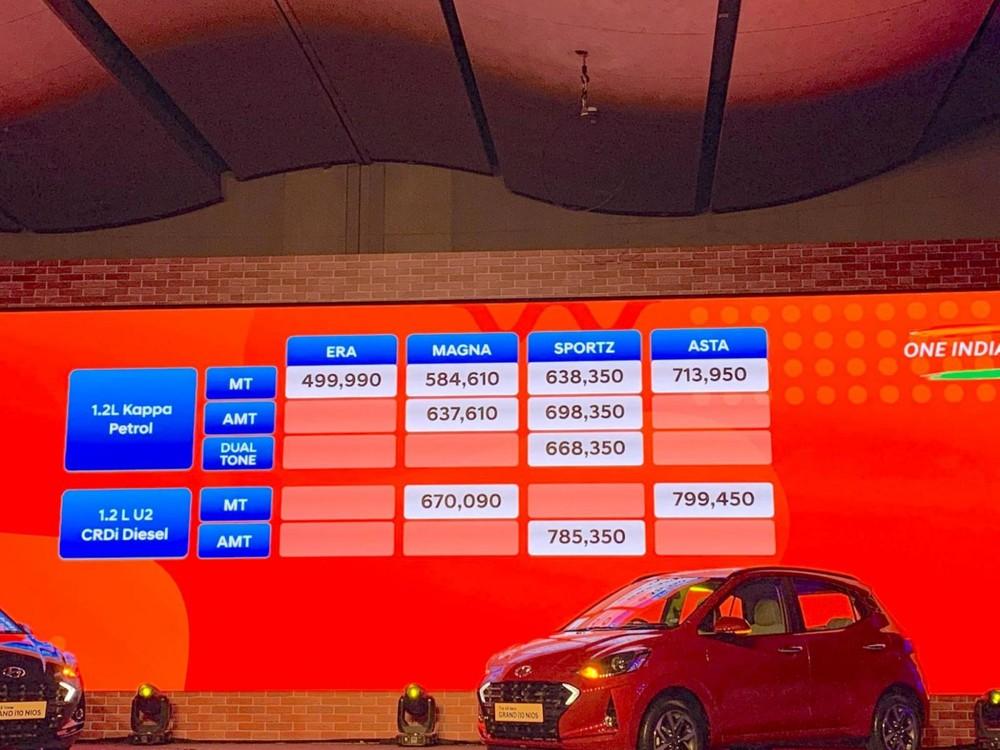 Hyundai Grand i10 Nios 2019 có giá khá mềm tại Ấn Độ