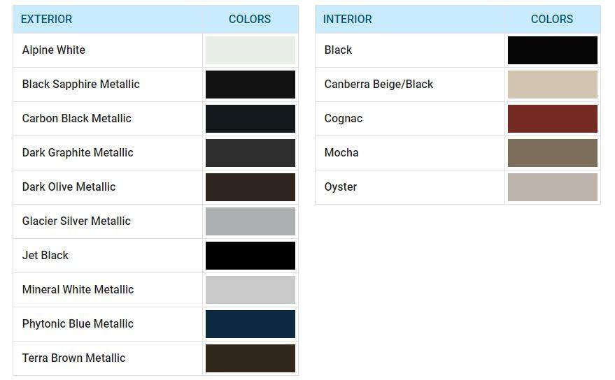 Bảng màu chi tiết ngoại thất (trái) và nội thất (phải) của BMW X3