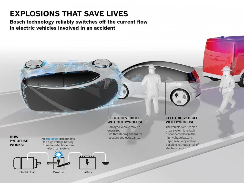 Mô hình hoạt động của công nghệ giúp ngắt nguồn điện trong xe điện của Bosch
