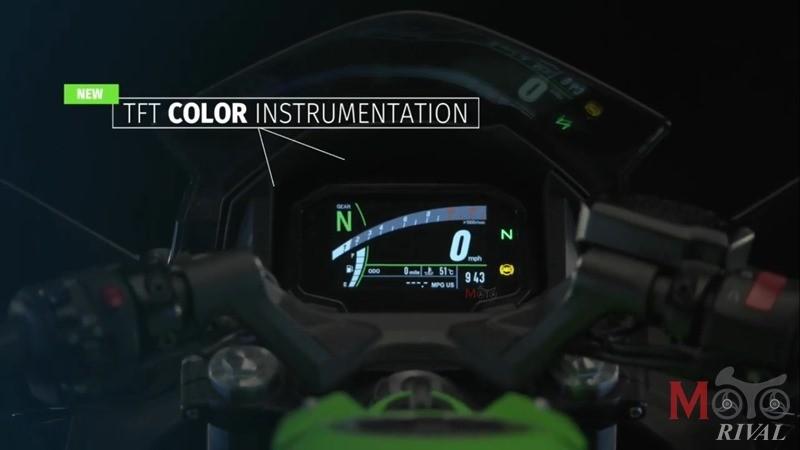 Màn hình màu điện tử hoàn toàn mới trên Kawasaki Ninja 650 2020