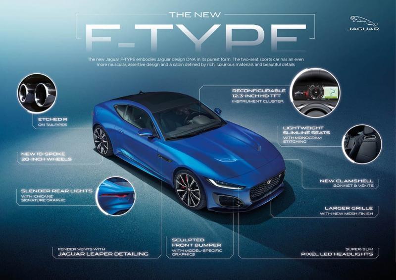 Các thay đổi về mặt ngoại thất của Jaguar F-Type 2020.