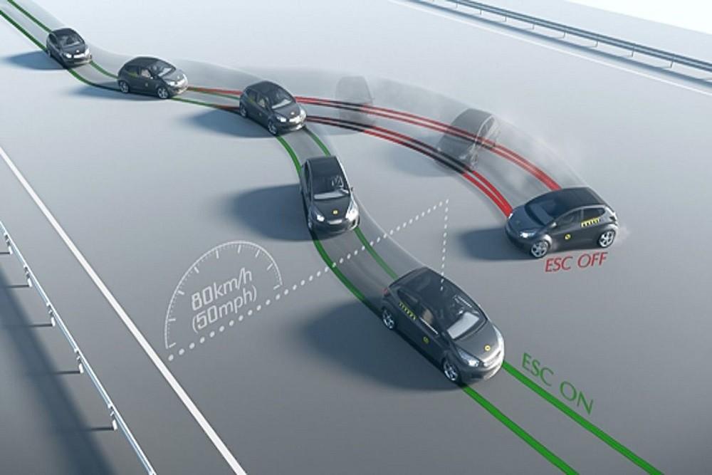 Hệ thống cân bằng điện tử ESP/ESC/DSC giúp tài xế kiểm soát lái tốt để xe di chuyển ổn định, cân bằng
