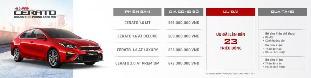 Kia Cerato khuyến mãi trong tháng 5/2020