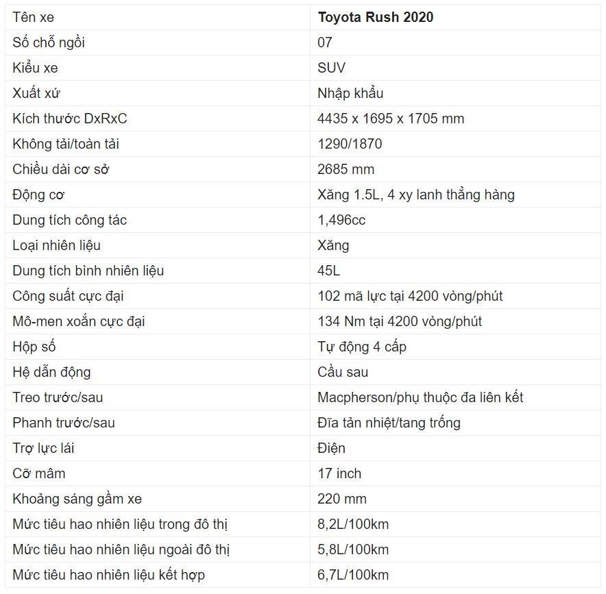 Giá xe Toyota Rush