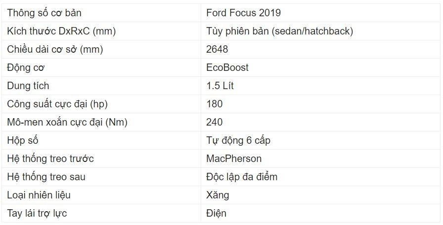 Giá xe Ford Focus