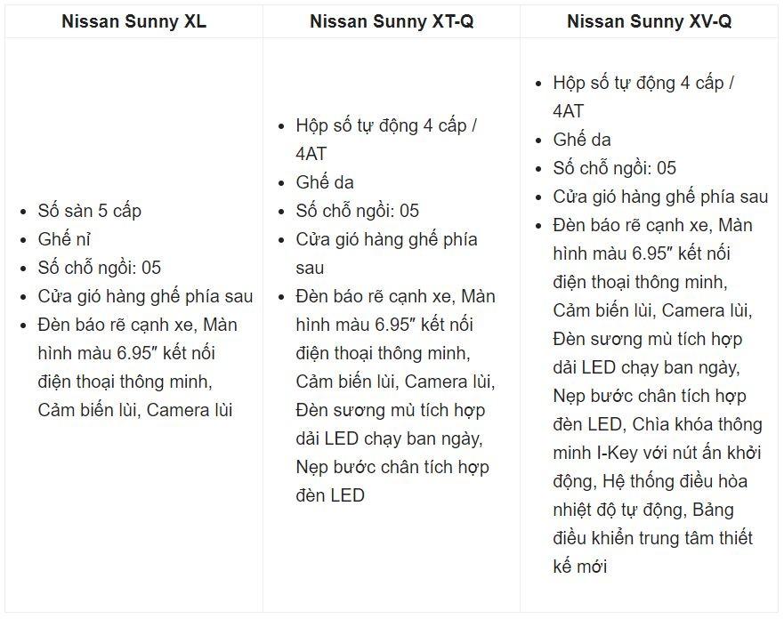 Giá xe Nissan Sunny
