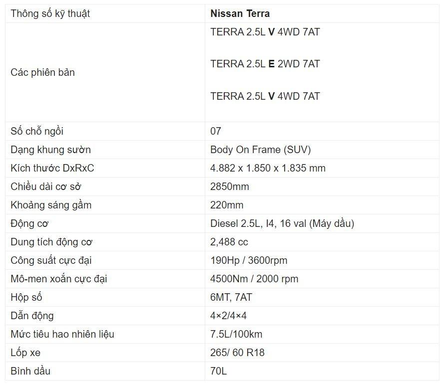 Giá xe Nissan Terra