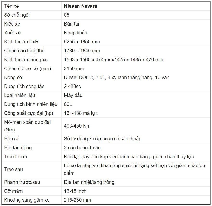 Giá xe Nissan Navara