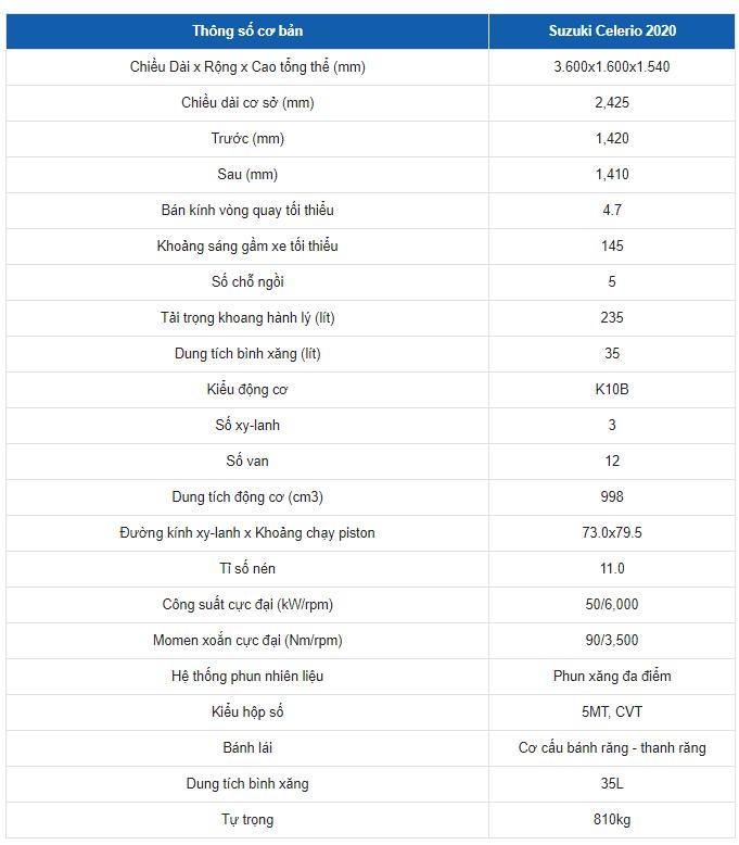 Thông số kỹ thuật xe Suzuki Celerio