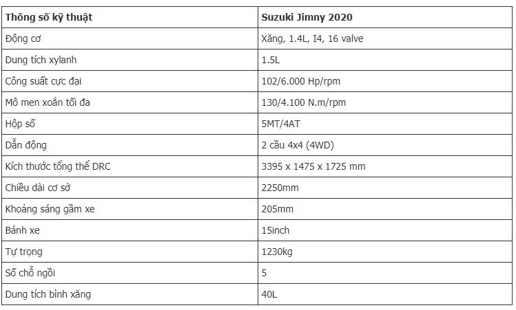 Thông số kỹ thuật xe Suzuki Jimny