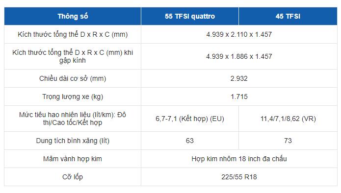 Bảng thông số kỹ thuật của xe Audi A6