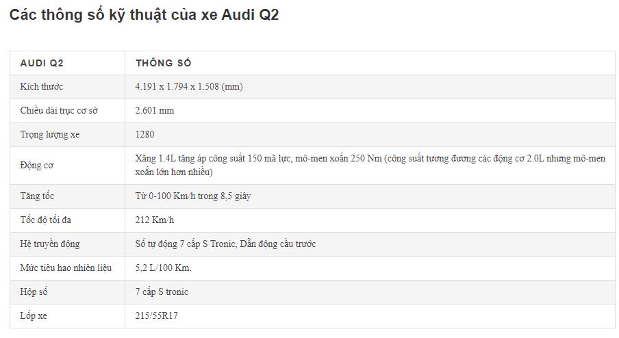 Thông số kỹ thuật của xe Audi Q8