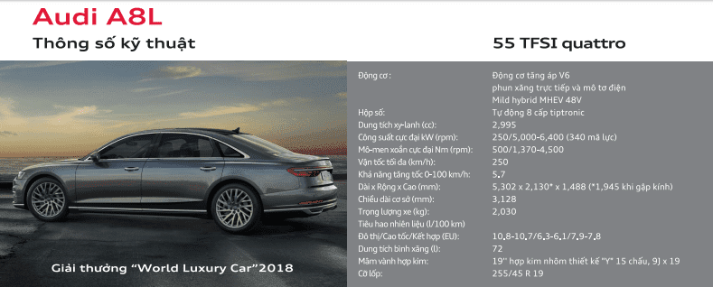 Thông số kỹ thuật của xe Audi A8